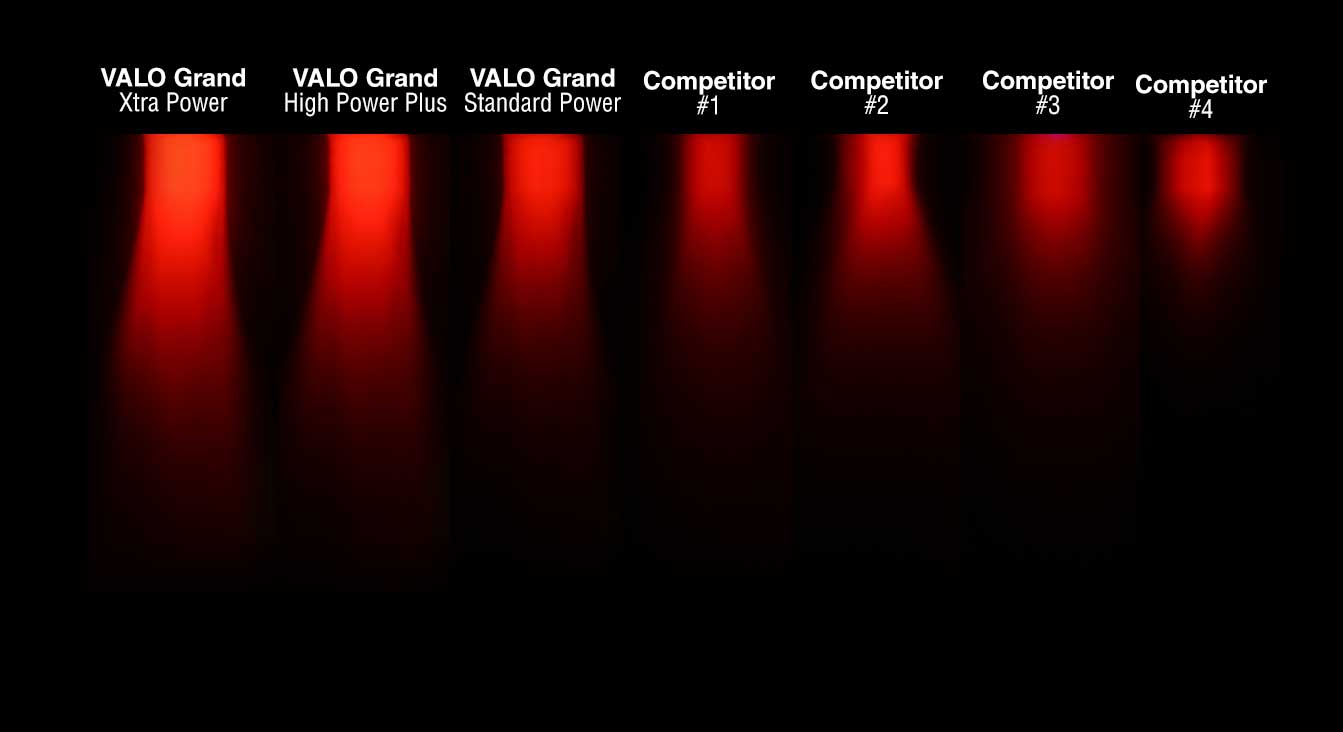 VALO Grand Xtra Power